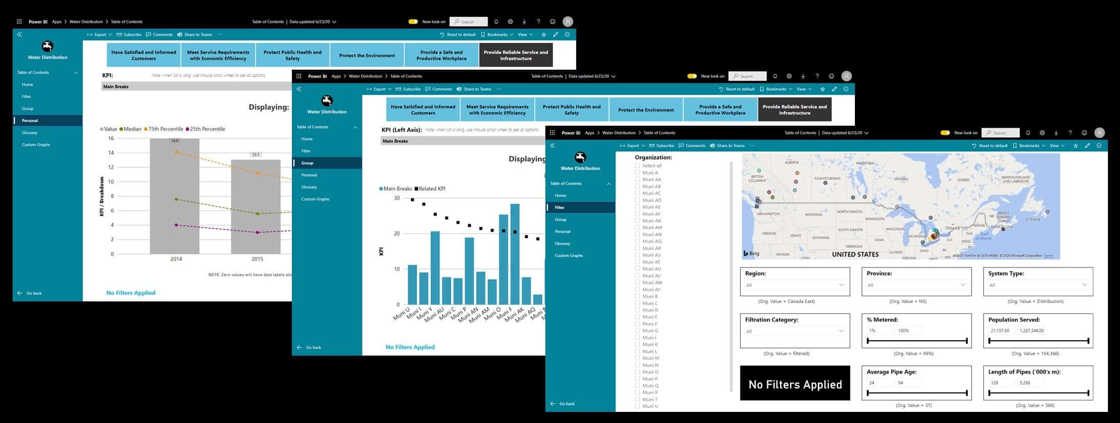 aecom business intelligence tools